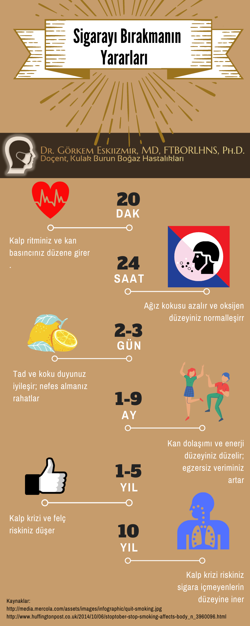 Quit Smoking Timeline Infographic (1)