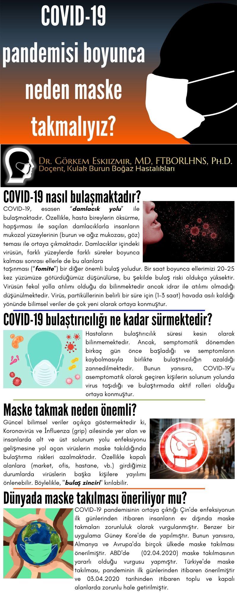 Covid-19 pandemisinde neden maske takmalıyız?